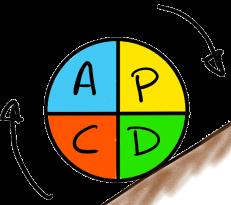 PDCA - Copie